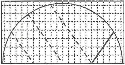 中学理科(地学)透明半球例題の解答